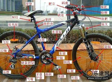 山地自行车硬件入门图解(组图)