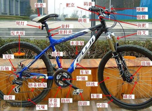 山地自行车的结构及变速